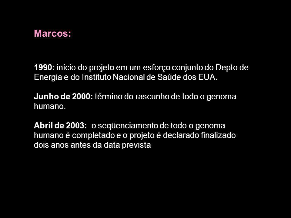 1990: início do projeto em um esforço conjunto do Depto de Energia e do Instituto Nacional de Saúde dos EUA. Junho de 2000: término do rascunho de tod
