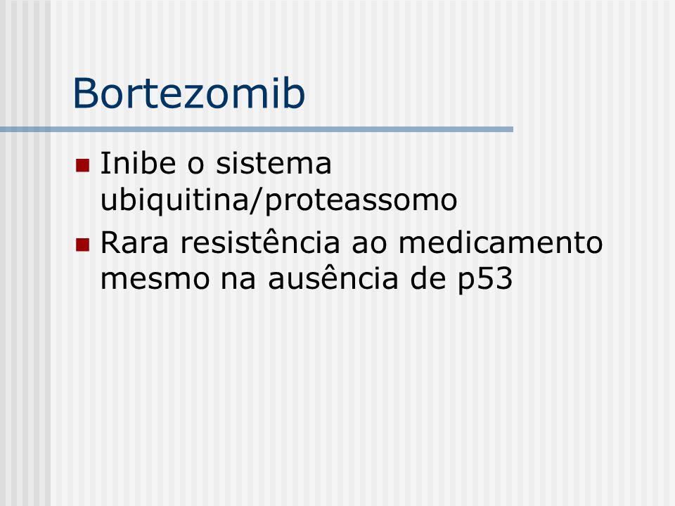 Bortezomib Inibe o sistema ubiquitina/proteassomo Rara resistência ao medicamento mesmo na ausência de p53