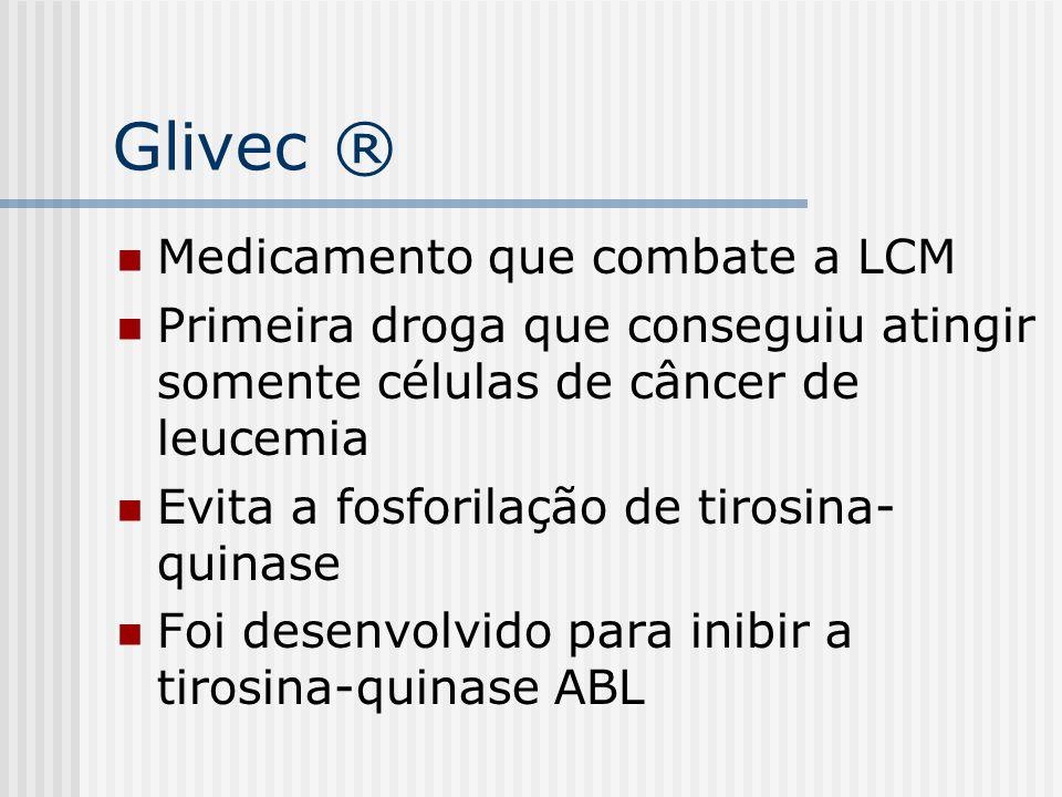 Glivec ® Medicamento que combate a LCM Primeira droga que conseguiu atingir somente células de câncer de leucemia Evita a fosforilação de tirosina- qu