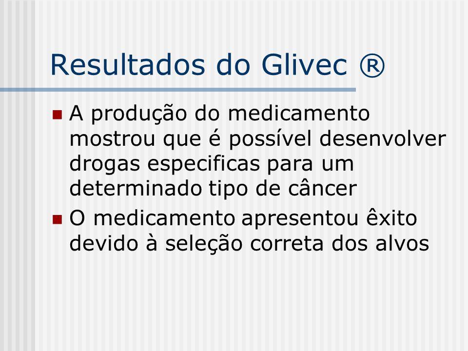 Resultados do Glivec ® A produção do medicamento mostrou que é possível desenvolver drogas especificas para um determinado tipo de câncer O medicament