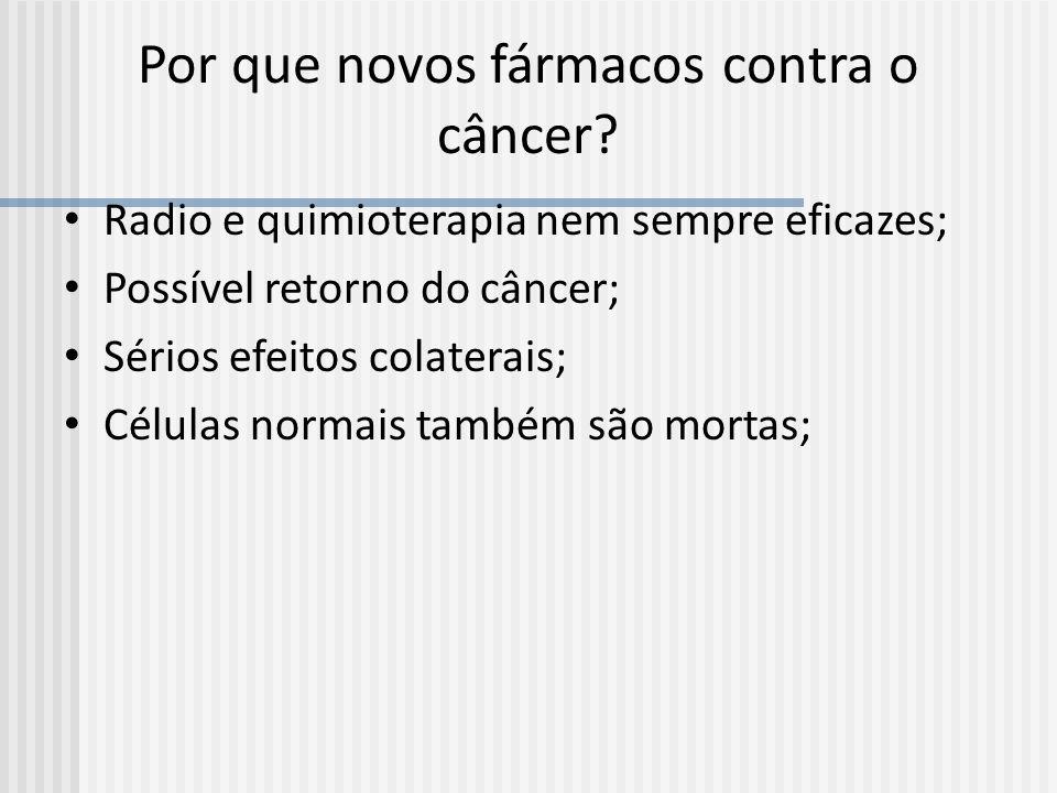 Por que novos fármacos contra o câncer? Radio e quimioterapia nem sempre eficazes; Possível retorno do câncer; Sérios efeitos colaterais; Células norm