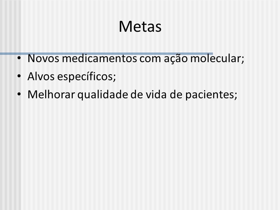 Molécula X Câncer