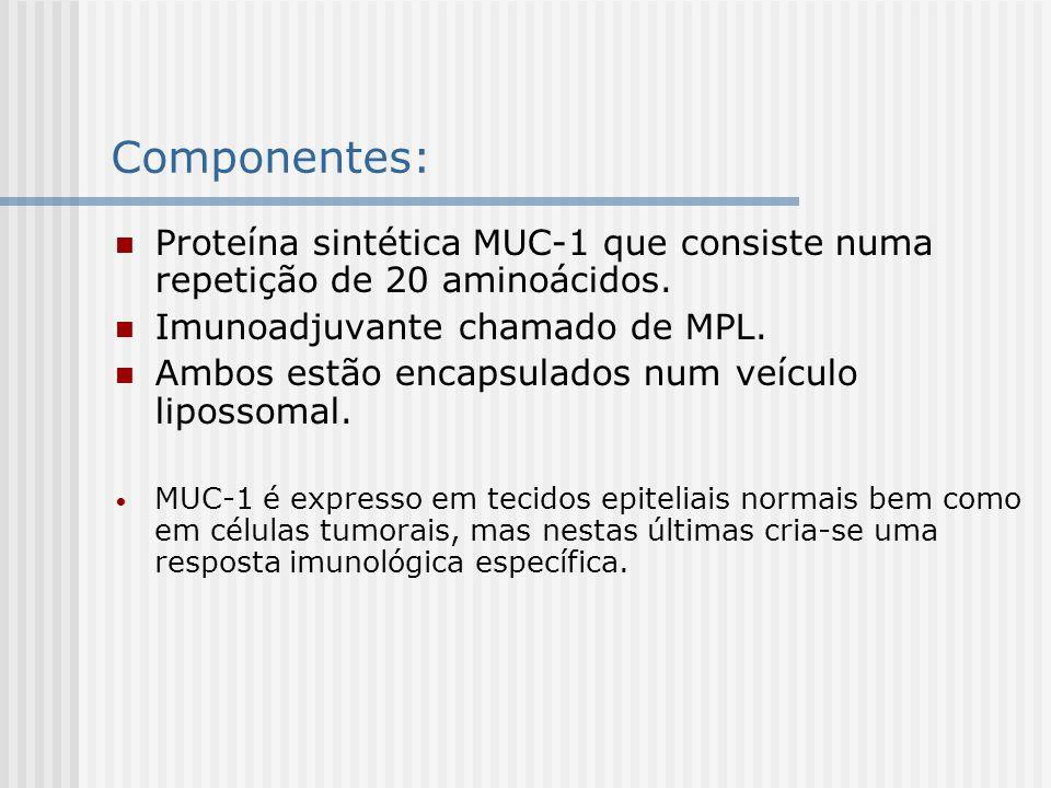 Componentes: Proteína sintética MUC-1 que consiste numa repetição de 20 aminoácidos. Imunoadjuvante chamado de MPL. Ambos estão encapsulados num veícu