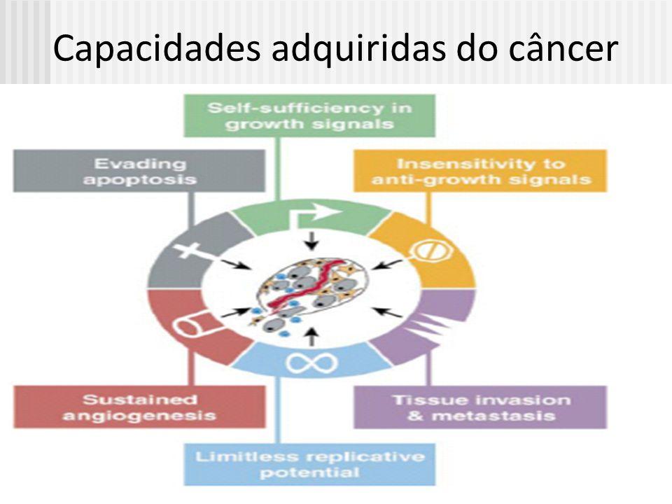 Capacidades adquiridas do câncer