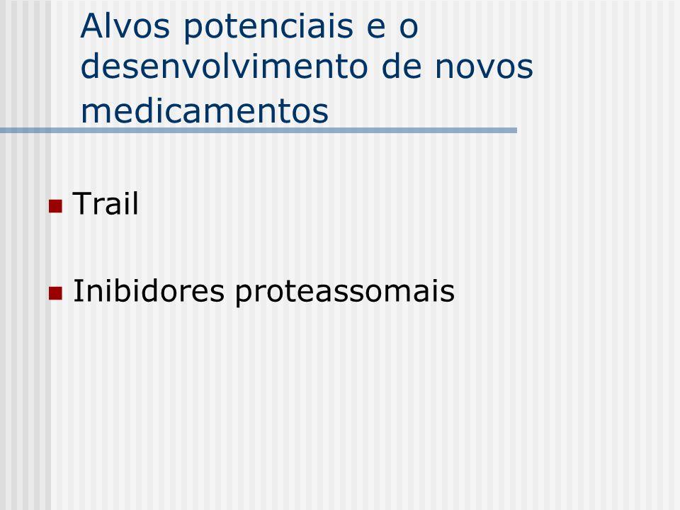 Perfil farmacológico do Glivec ® Camundongos singênicos apresentaram inibição do crescimento tumoral