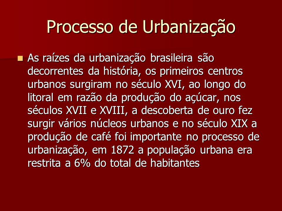 Processo de Urbanização As raízes da urbanização brasileira são decorrentes da história, os primeiros centros urbanos surgiram no século XVI, ao longo