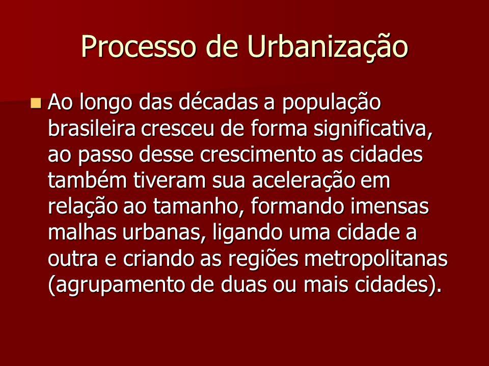 Processo de Urbanização Ao longo das décadas a população brasileira cresceu de forma significativa, ao passo desse crescimento as cidades também tiver
