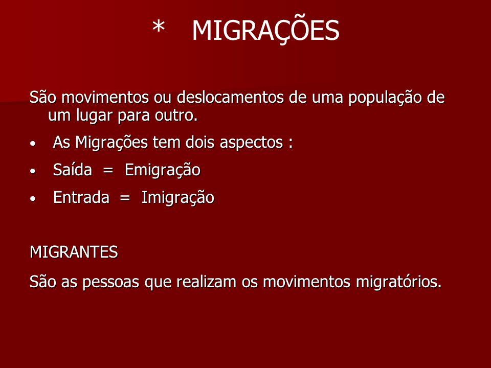 * MIGRAÇÕES São movimentos ou deslocamentos de uma população de um lugar para outro. As Migrações tem dois aspectos : As Migrações tem dois aspectos :