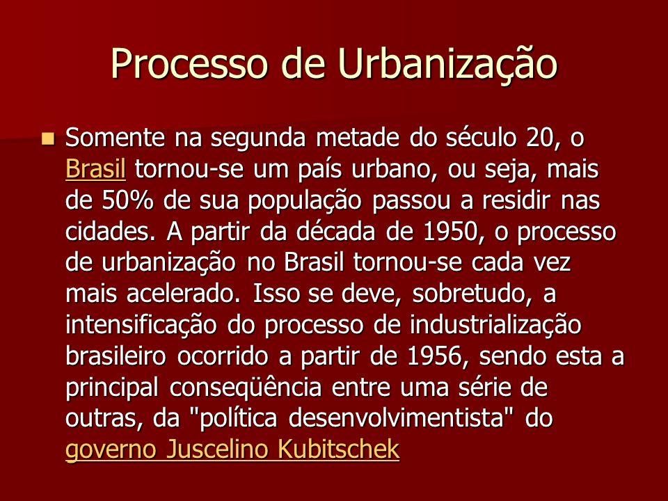 Processo de Urbanização Somente na segunda metade do século 20, o Brasil tornou-se um país urbano, ou seja, mais de 50% de sua população passou a resi