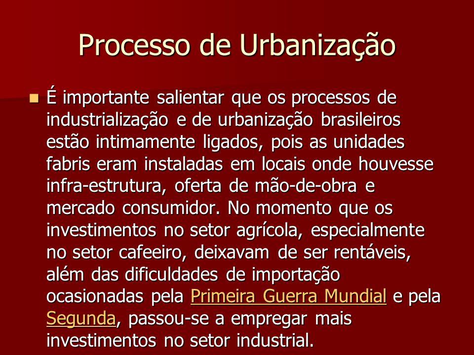 Processo de Urbanização É importante salientar que os processos de industrialização e de urbanização brasileiros estão intimamente ligados, pois as un