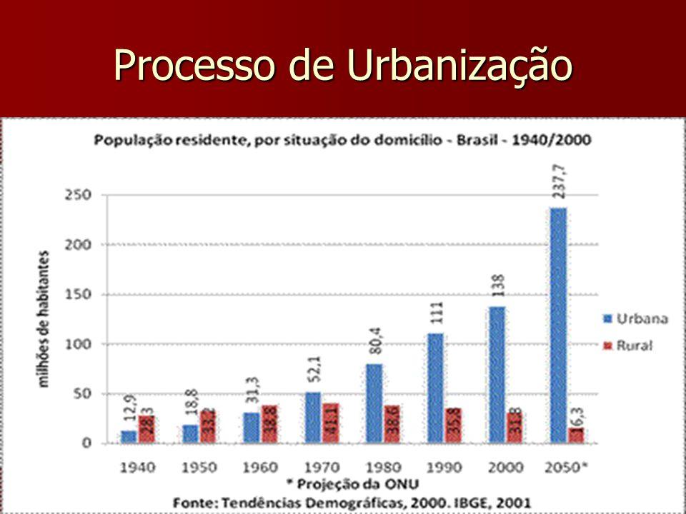 CONSEQUÊNCIA DA URBANIZAÇÃO CRIME ORGANIZADO.CRIME ORGANIZADO.