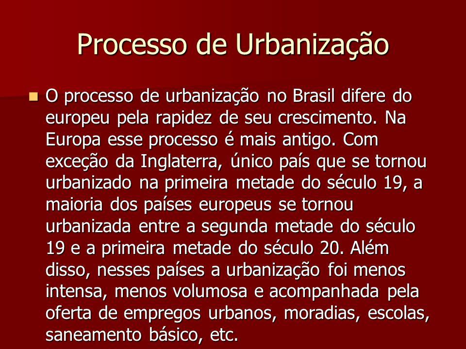 O processo de urbanização no Brasil difere do europeu pela rapidez de seu crescimento. Na Europa esse processo é mais antigo. Com exceção da Inglaterr
