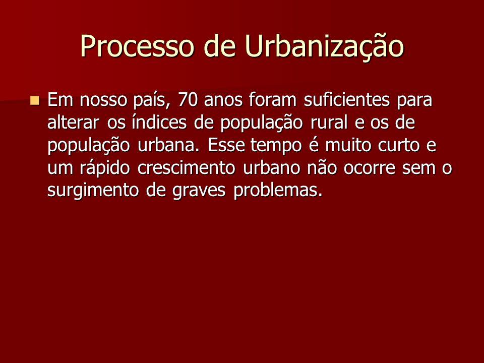 Processo de Urbanização Em nosso país, 70 anos foram suficientes para alterar os índices de população rural e os de população urbana. Esse tempo é mui