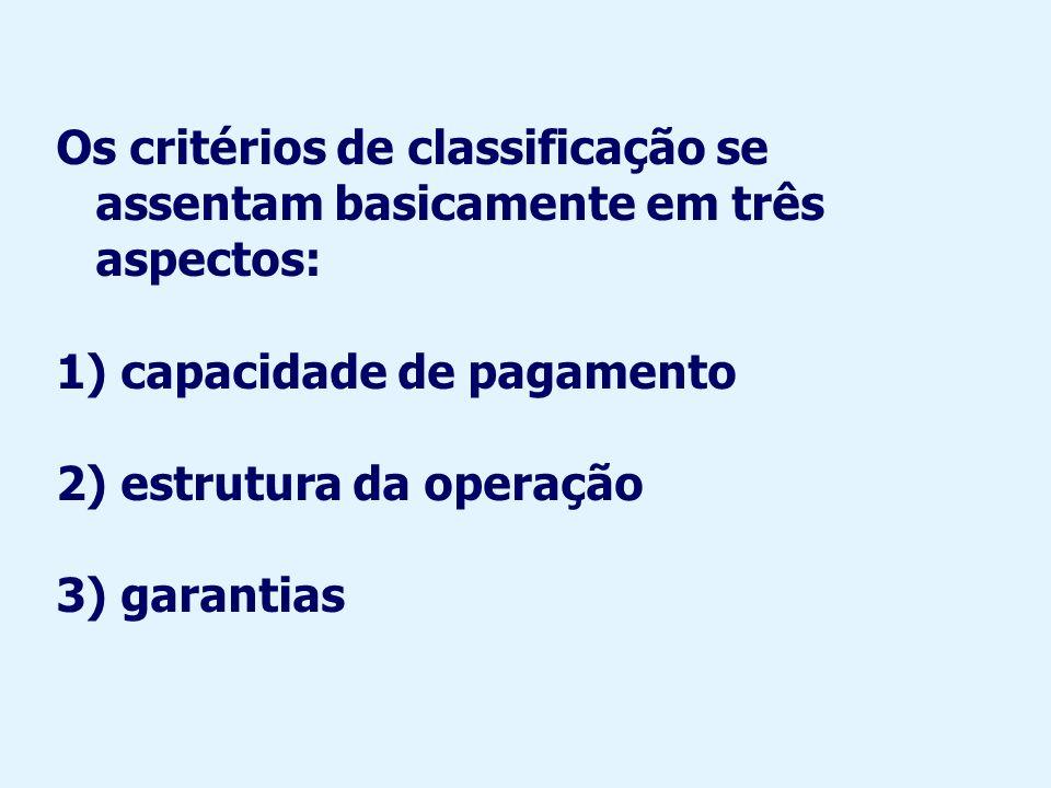 Os critérios de classificação se assentam basicamente em três aspectos: 1) capacidade de pagamento 2) estrutura da operação 3) garantias
