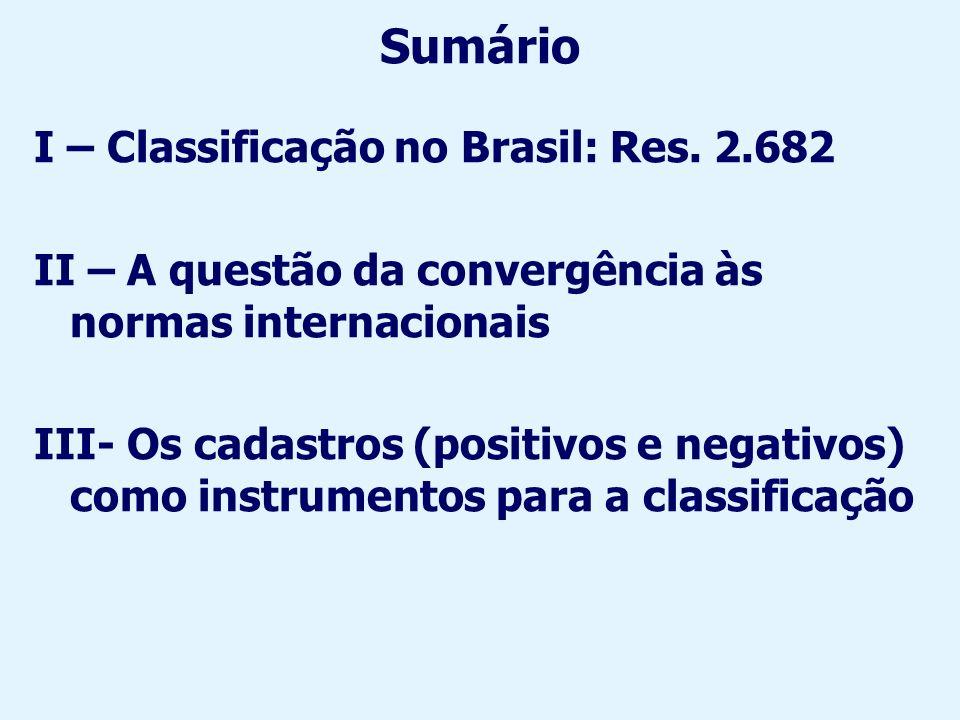 I – No Brasil: classificação das operações de crédito em vez de classificação ou qualificação dos devedores Atualmente norma principal Res.