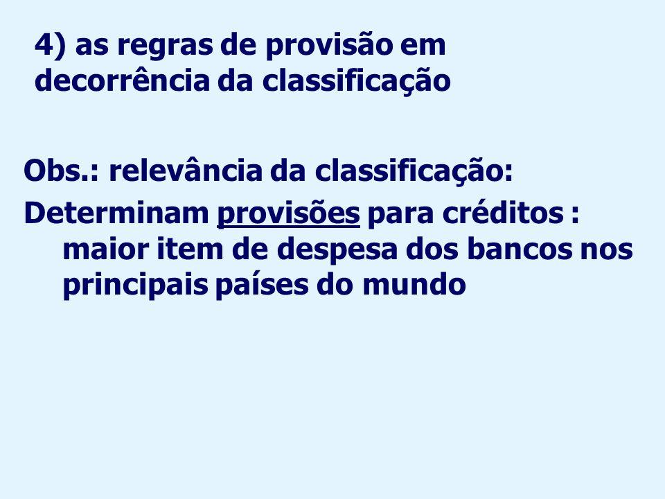 Obs.: relevância da classificação: Determinam provisões para créditos : maior item de despesa dos bancos nos principais países do mundo