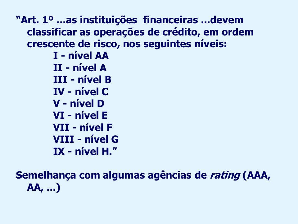 Art. 1º...as instituições financeiras...devem classificar as operações de crédito, em ordem crescente de risco, nos seguintes níveis: I - nível AA II