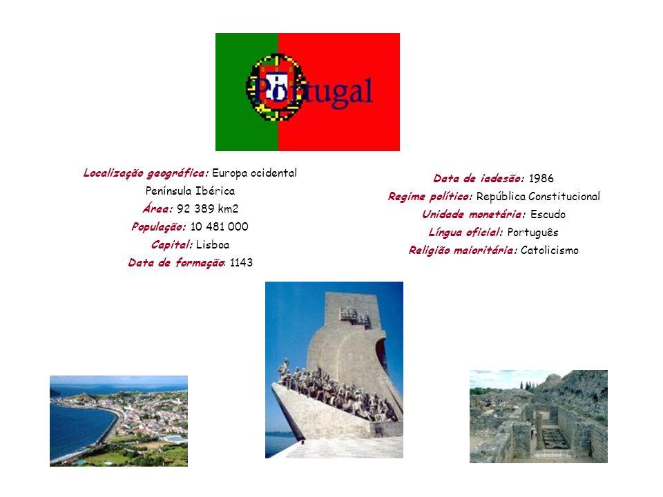 Localização geográfica: Europa ocidental Península Ibérica Área: 92 389 km2 População: 10 481 000 Capital: Lisboa Data de formação: 1143 Data de iades
