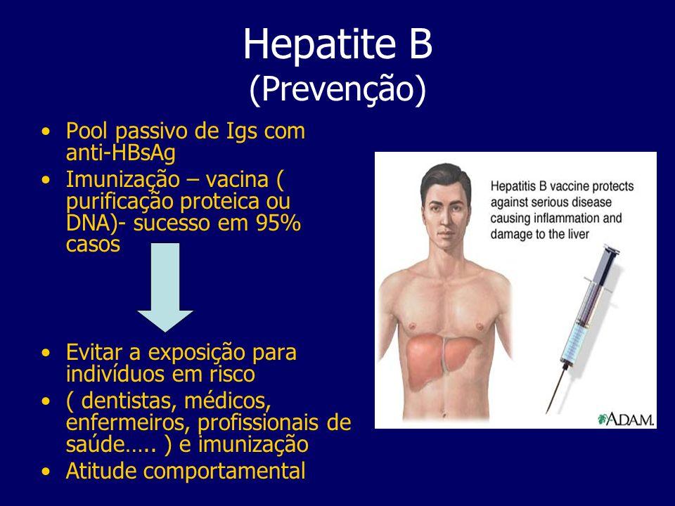 Hepatite B (Prevenção) Pool passivo de Igs com anti-HBsAg Imunização – vacina ( purificação proteica ou DNA)- sucesso em 95% casos Evitar a exposição
