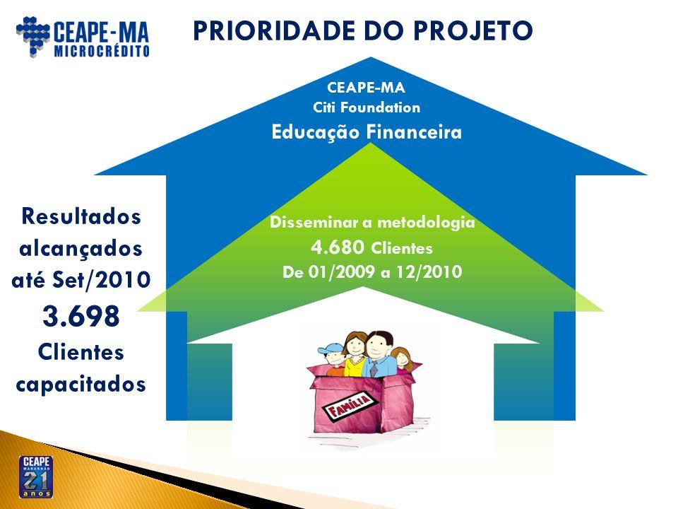 CEAPE-MA Citi Foundation Educação Financeira PRIORIDADE DO PROJETO Resultados alcançados até Set/2010 3.698 Clientes capacitados Disseminar a metodolo