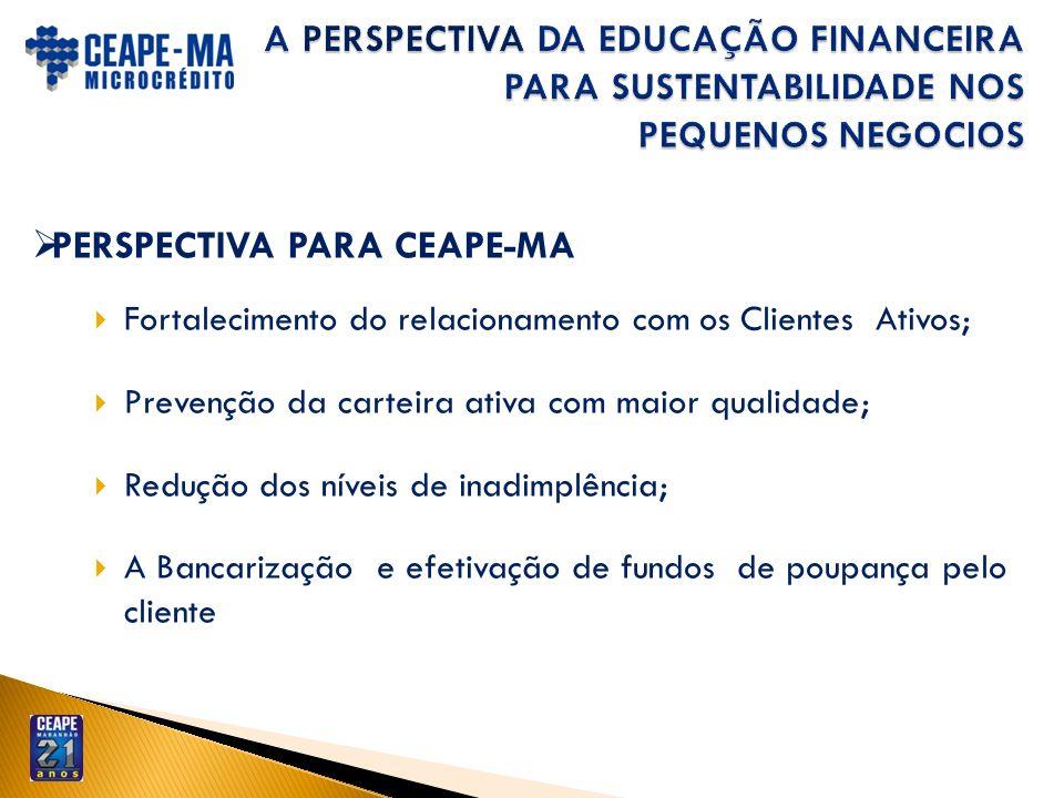 PERSPECTIVA PARA CEAPE-MA Fortalecimento do relacionamento com os Clientes Ativos; Prevenção da carteira ativa com maior qualidade; Redução dos níveis