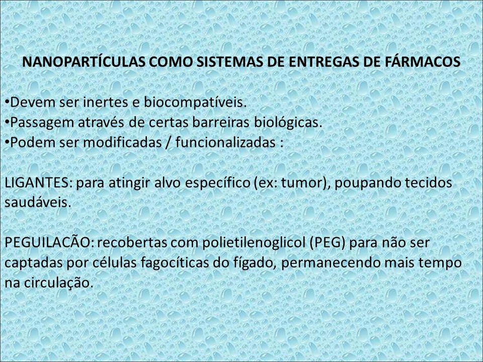 NANOPARTÍCULAS COMO SISTEMAS DE ENTREGAS DE FÁRMACOS Devem ser inertes e biocompatíveis. Passagem através de certas barreiras biológicas. Podem ser mo