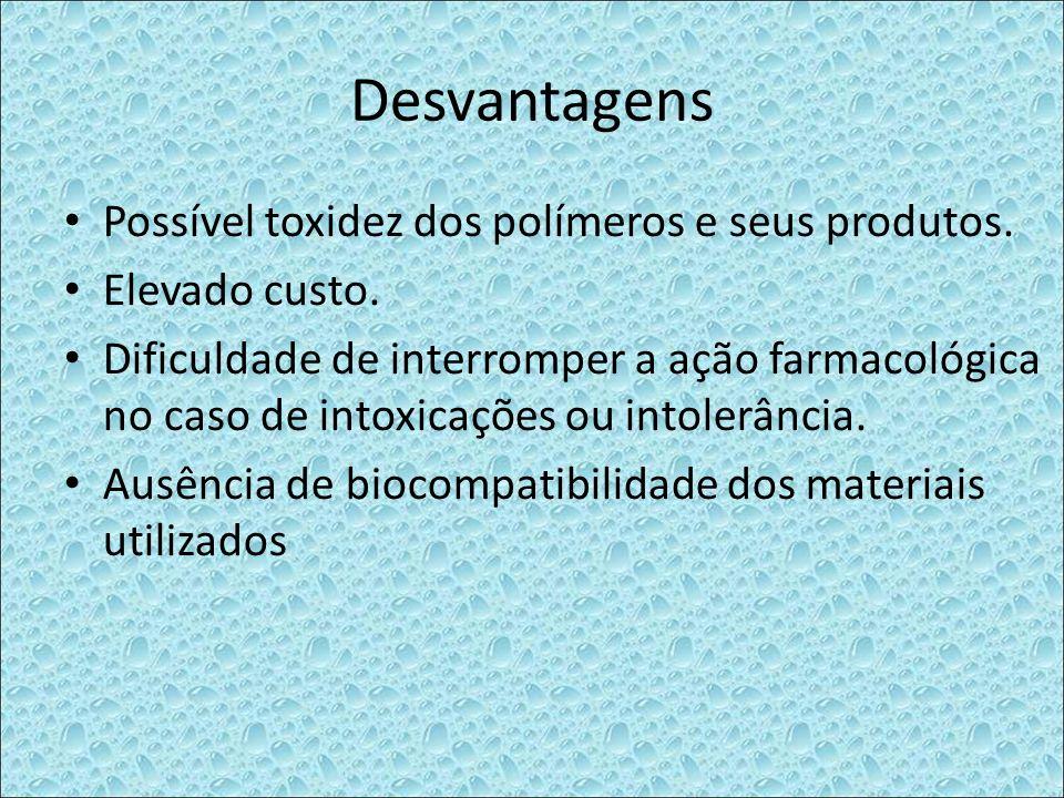 Desvantagens Possível toxidez dos polímeros e seus produtos. Elevado custo. Dificuldade de interromper a ação farmacológica no caso de intoxicações ou