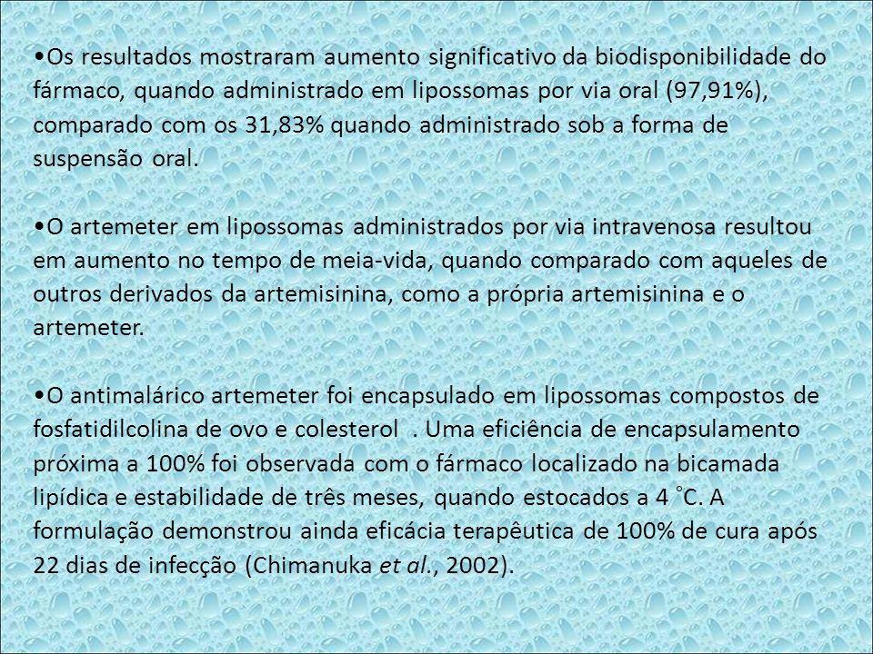 Os resultados mostraram aumento significativo da biodisponibilidade do fármaco, quando administrado em lipossomas por via oral (97,91%), comparado com
