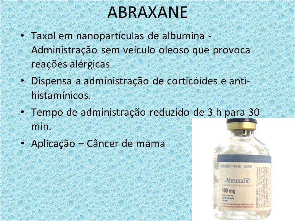 ABRAXANE Taxol em nanopartículas de albumina - Administração sem veículo oleoso que provoca reações alérgicas Dispensa a administração de corticóides