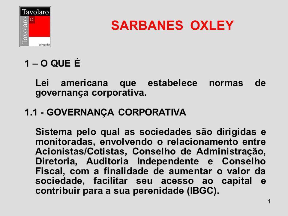 1 SARBANES OXLEY 1 – O QUE É Lei americana que estabelece normas de governança corporativa. 1.1 - GOVERNANÇA CORPORATIVA Sistema pelo qual as sociedad