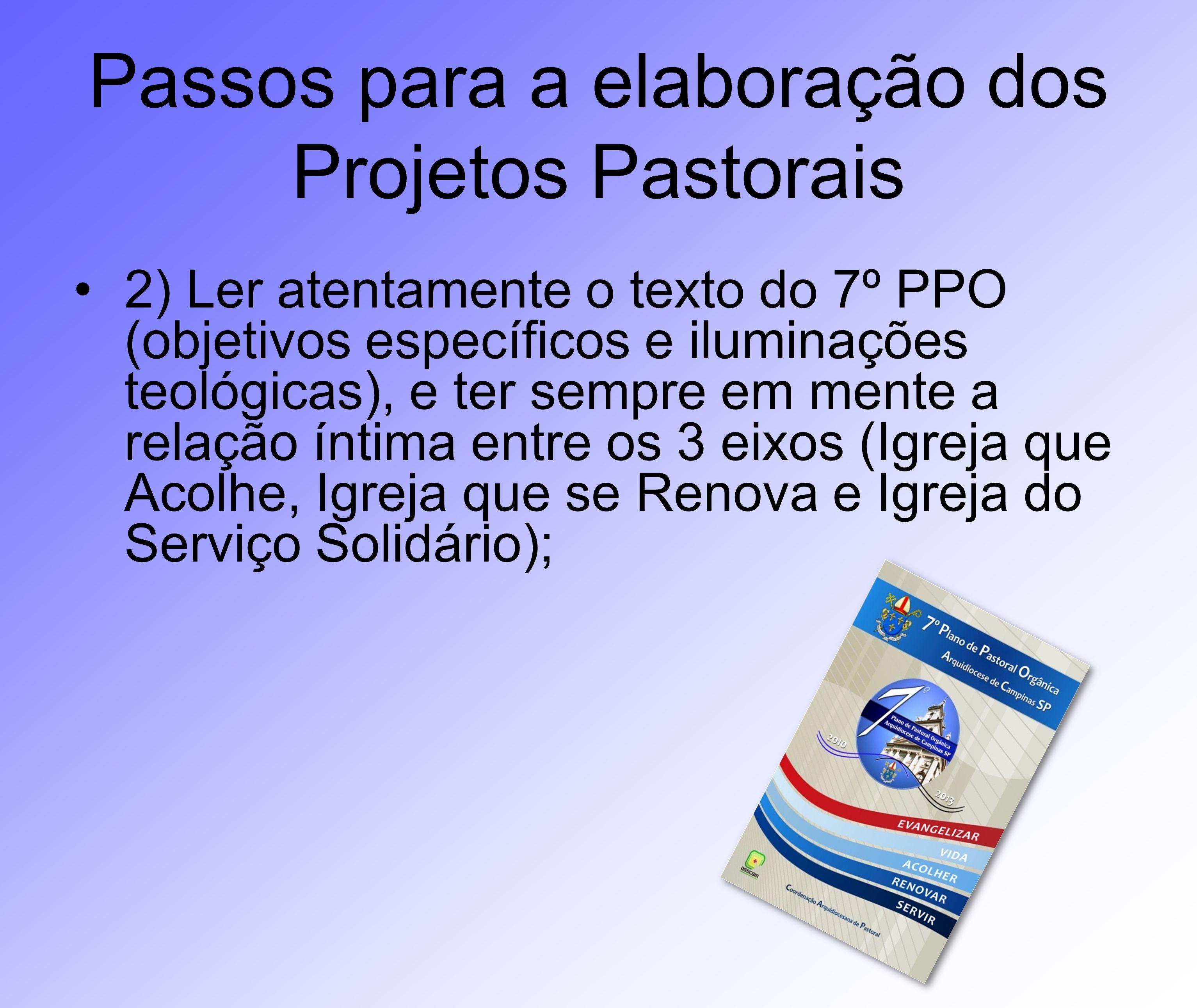 Passos para a elaboração dos Projetos Pastorais 3) Identificar, no Plano, os objetivos específicos que contemplam as necessidades apontadas no diagnóstico; Diagnóstico Pastoral Objetivos Específicos do 7° PPO Projetos de ação pastoral