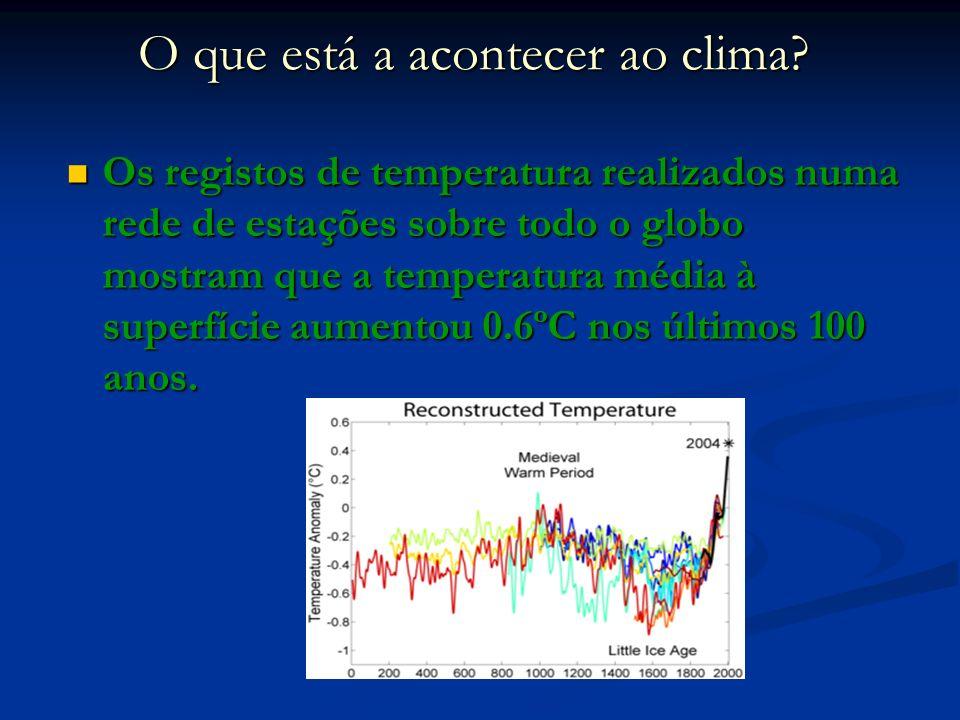 Alterações observadas no clima da Terra A década de 90 parece ter sido a mais quente desde 1860 e, neste período, o Hemisfério Norte registou o maior crescimento de temperatura dos últimos 1000 anos.