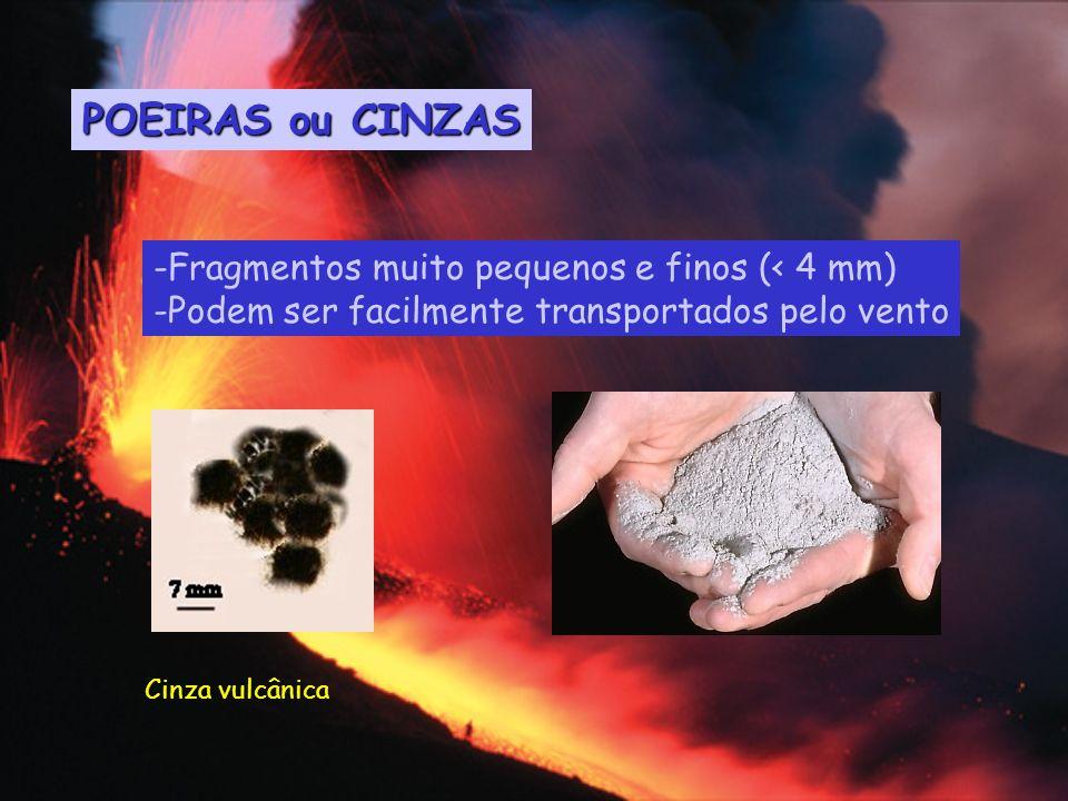 POEIRAS ou CINZAS -Fragmentos muito pequenos e finos (< 4 mm) -Podem ser facilmente transportados pelo vento Cinza vulcânica