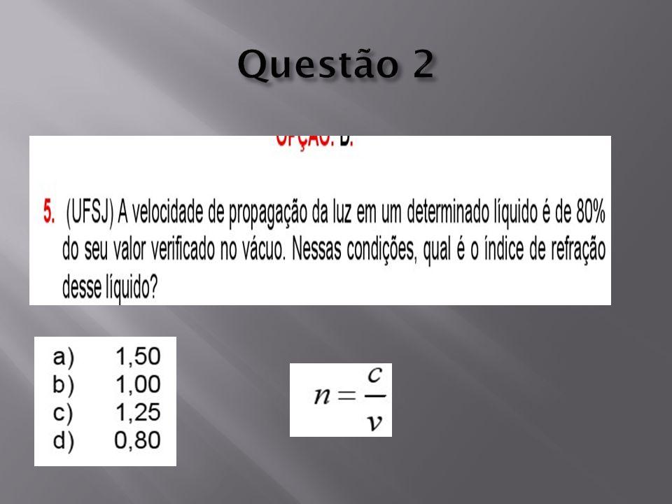 O ângulo θ, de refração, nestas condições, vale: a) 0º. b) 15º. c) 30º. d) 45 ºn sen n sen θ θ = n sen n sen θ θ =