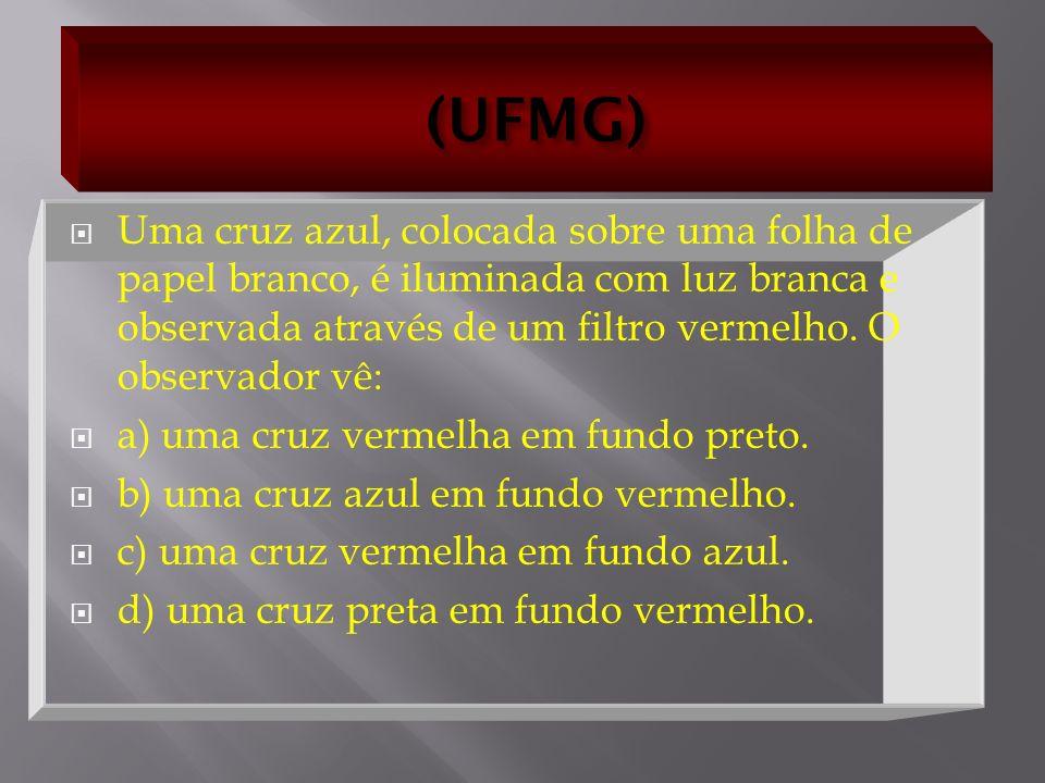(UFMG) Uma cruz azul, colocada sobre uma folha de papel branco, é iluminada com luz branca e observada através de um filtro vermelho.