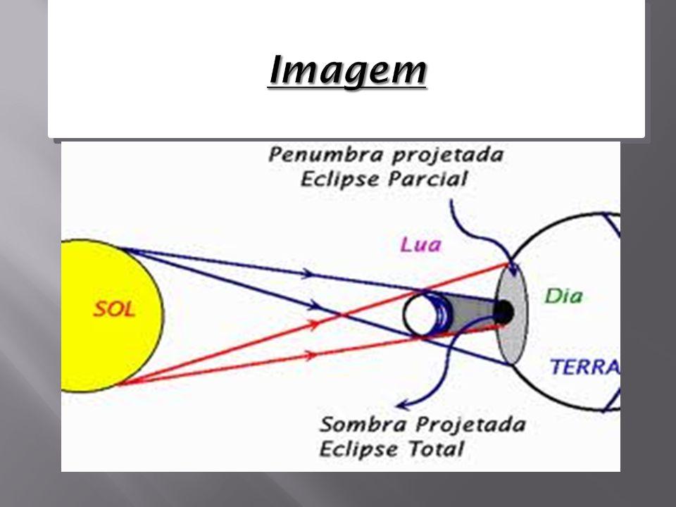 Em muitas situações na Física, utilizamos o conceito de ano-luz. De acordo com o conceito de ano-luz, é CORRETO afirmar que ele se trata: a) de uma me
