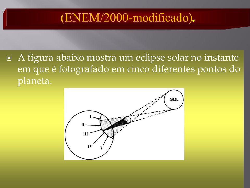 A figura abaixo mostra um eclipse solar no instante em que é fotografado em cinco diferentes pontos do planeta.