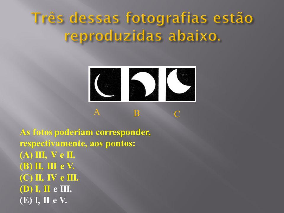 A C B As fotos poderiam corresponder, respectivamente, aos pontos: (A) III, V e II.