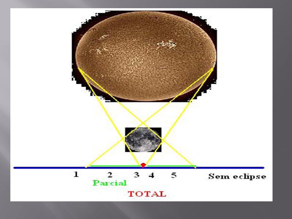 A C B As fotos poderiam corresponder, respectivamente, aos pontos: (A) III, V e II. (B) II, III e V. (C) II, IV e III. (D) I, II e III. (E) I, II e V.