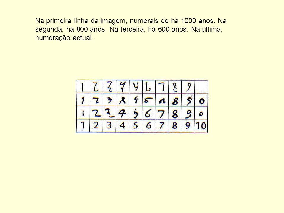 Na primeira linha da imagem, numerais de há 1000 anos. Na segunda, há 800 anos. Na terceira, há 600 anos. Na última, numeração actual.