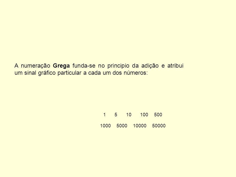 A numeração Grega funda-se no principio da adição e atribui um sinal gráfico particular a cada um dos números: 1 5 10 100 500 1000 5000 10000 50000