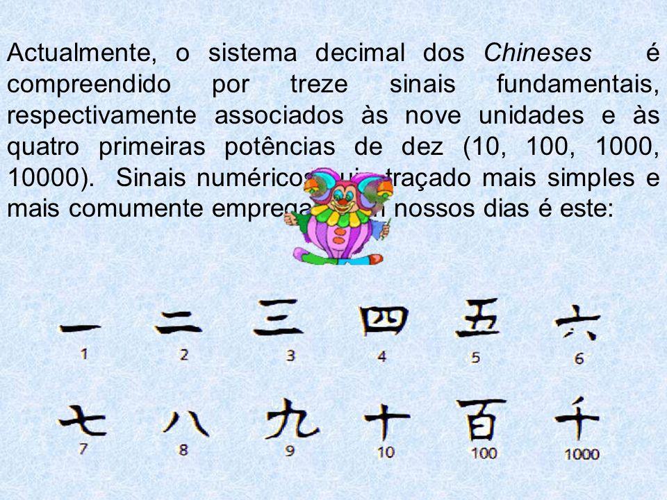 Actualmente, o sistema decimal dos Chineses é compreendido por treze sinais fundamentais, respectivamente associados às nove unidades e às quatro prim