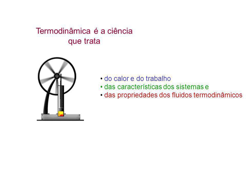 A construção de uma máquina ideal Definição de um processo ideal.