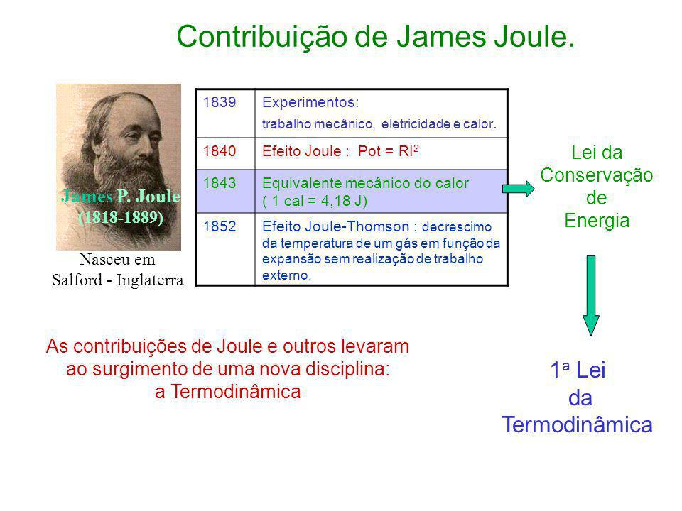 Para entender melhor a 1 a Lei de Termodinâmica é preciso compreender as características dos sistemas termodinâmicos e os caminhos percorridos pelo calor...