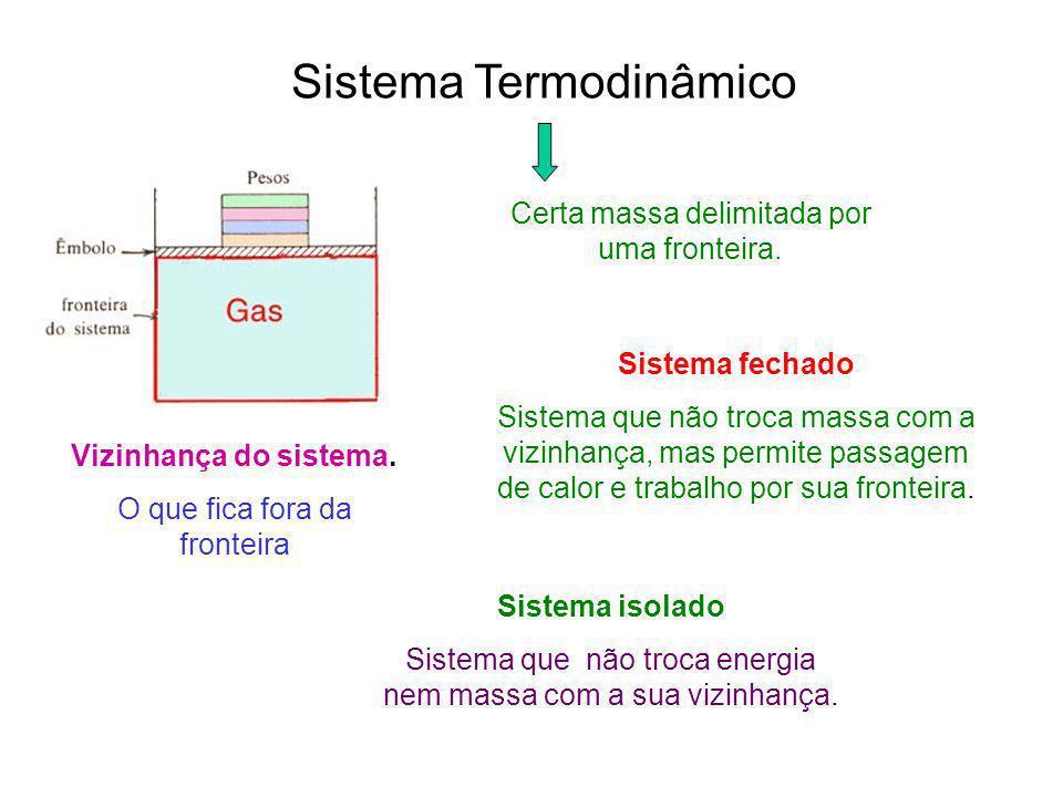 1 a Lei da Termodinâmica A energia total do Universo, com ou sem transformações, permanece constante.