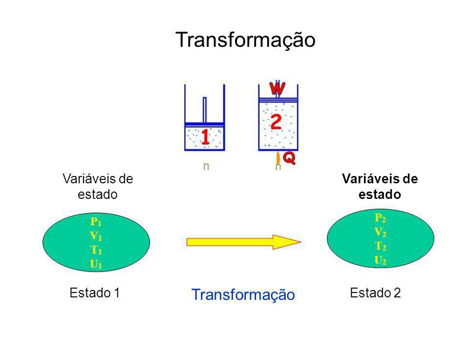 3.- W ciclo = t = área 12341 t ciclo > 0 Q ciclo 0 O sentido do ciclo no diagrama P V : horário.