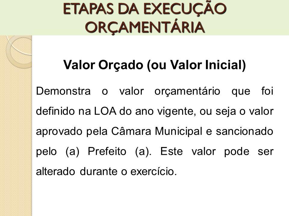 Valor Orçado (ou Valor Inicial) Demonstra o valor orçamentário que foi definido na LOA do ano vigente, ou seja o valor aprovado pela Câmara Municipal