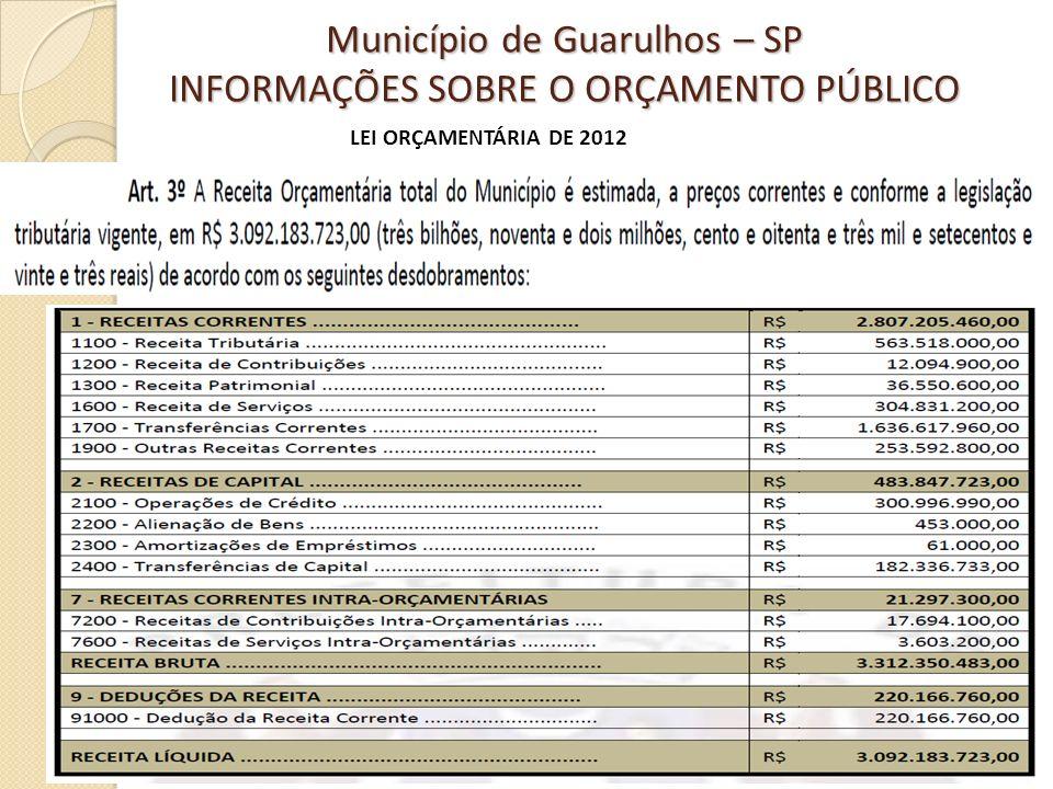 Município de Guarulhos – SP INFORMAÇÕES SOBRE O ORÇAMENTO PÚBLICO LEI ORÇAMENTÁRIA DE 2012