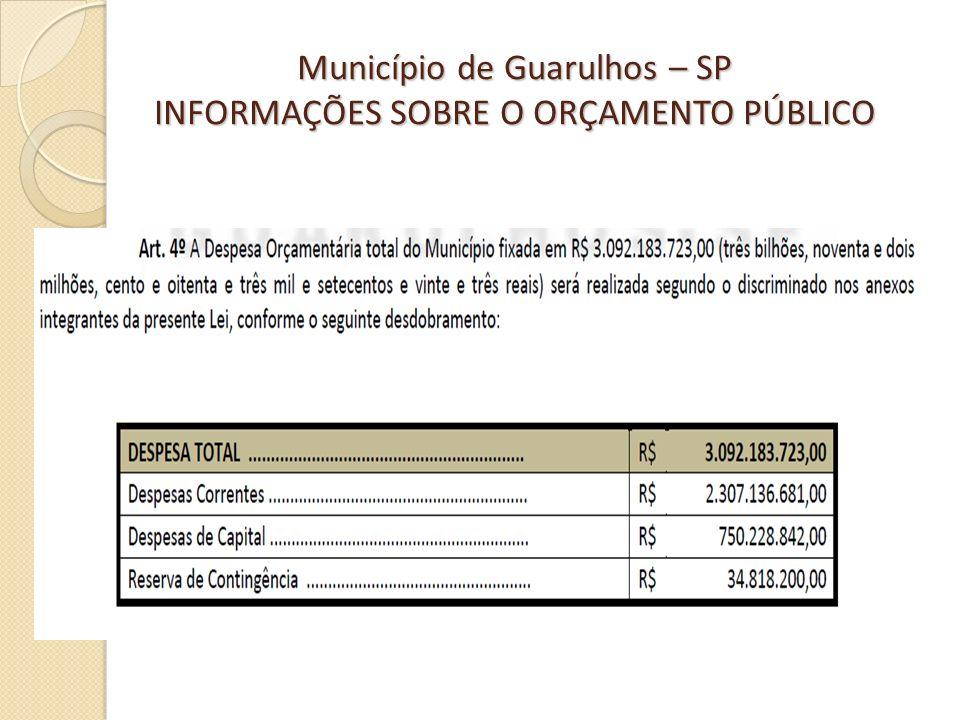 Município de Guarulhos – SP INFORMAÇÕES SOBRE O ORÇAMENTO PÚBLICO