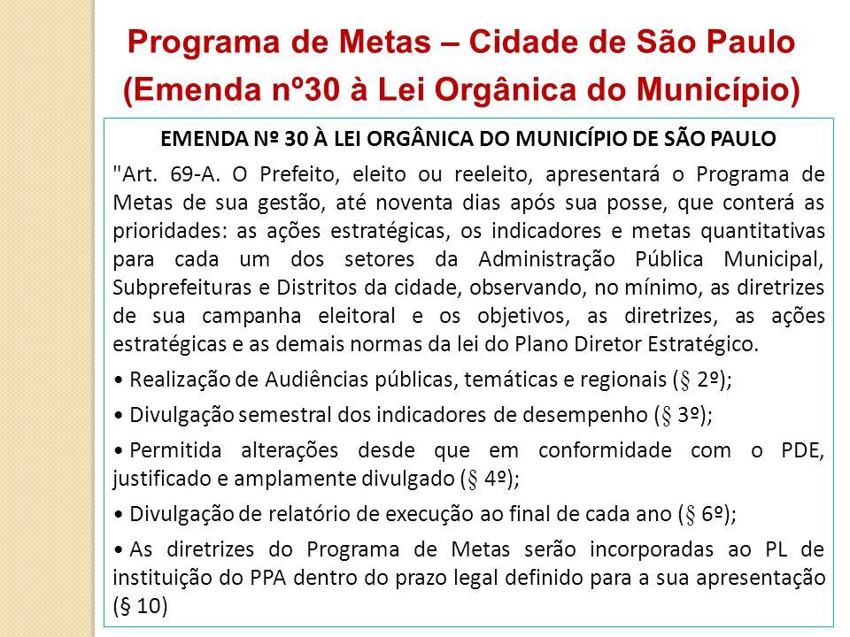 EMENDA Nº 30 À LEI ORGÂNICA DO MUNICÍPIO DE SÃO PAULO